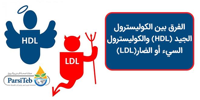 الفرق بين الكوليسترول الجيد (HDL) والكوليسترول السيء أو الضار(LDL)