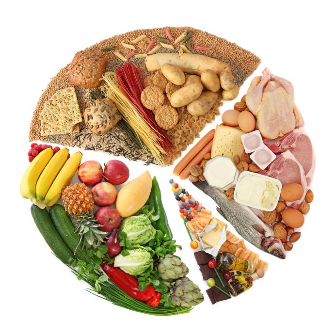 الفيتامينات الضرورية لفترة الشيخوخة-التغذية الصحية