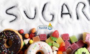 الإفراط في السكر من أسباب تدمير البشرة-المواد الغذائية المدمرة للبشرة