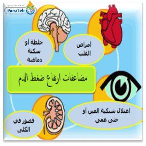 مضاعفات ارتفاع ضغط الدم