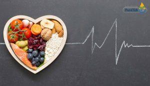 الإجراءات التي تخفف خطر النوبة القلبية-ضبط الكوليسترول بواسطة الحمية الغذائية