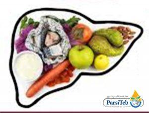 20 معلومة مهمة عن الكبد الدهني-الفواكه المفيدة للكبد الدهني- المواد الغذائية المفيدة للكبد الدهني