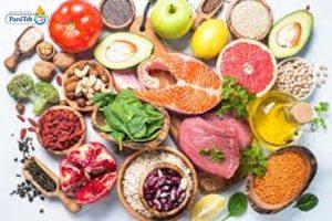 9 أسباب غيرمرغوبة للسمنة وزيادة الوزن-عدم تلقي المواد الغذائية بقدر كافي