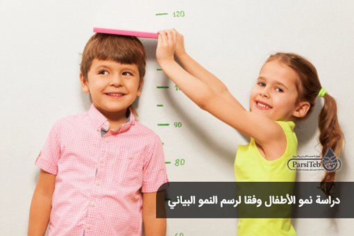 دراسة نمو الأطفال وفقا لرسم النمو البياني